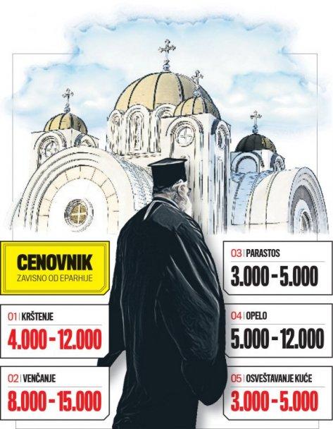 crkva-popovi-svestenici-usluge-krstenje-vencanje-cenovnik-1392069060-443353